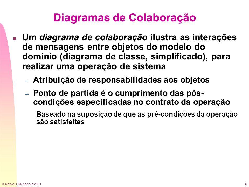 © Nabor C. Mendonça 2001 4 Diagramas de Colaboração n Um diagrama de colaboração ilustra as interações de mensagens entre objetos do modelo do domínio