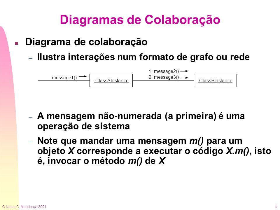 © Nabor C. Mendonça 2001 5 n Diagrama de colaboração – Ilustra interações num formato de grafo ou rede – A mensagem não-numerada (a primeira) é uma op