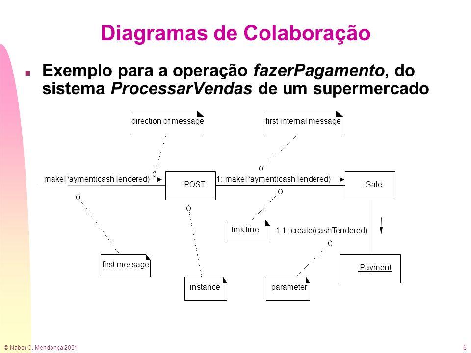 © Nabor C. Mendonça 2001 6 Diagramas de Colaboração n Exemplo para a operação fazerPagamento, do sistema ProcessarVendas de um supermercado 1: makePay