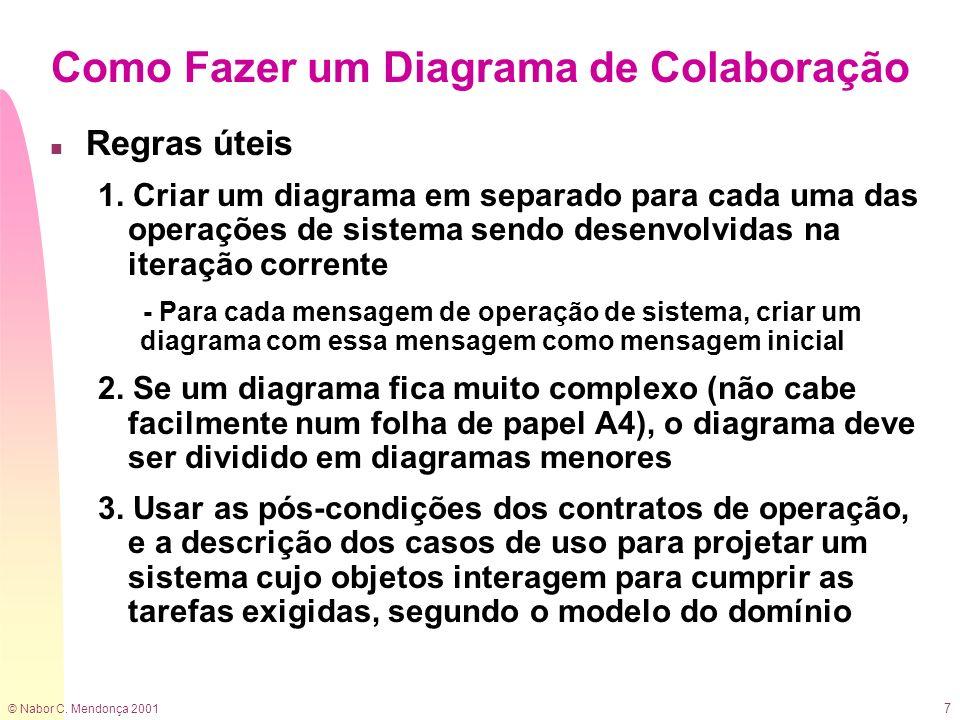 © Nabor C. Mendonça 2001 7 Como Fazer um Diagrama de Colaboração n Regras úteis 1. Criar um diagrama em separado para cada uma das operações de sistem