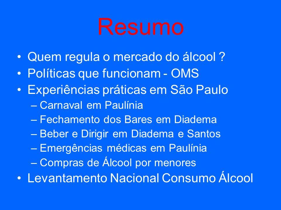 Resumo Quem regula o mercado do álcool ? Políticas que funcionam - OMS Experiências práticas em São Paulo –Carnaval em Paulínia –Fechamento dos Bares