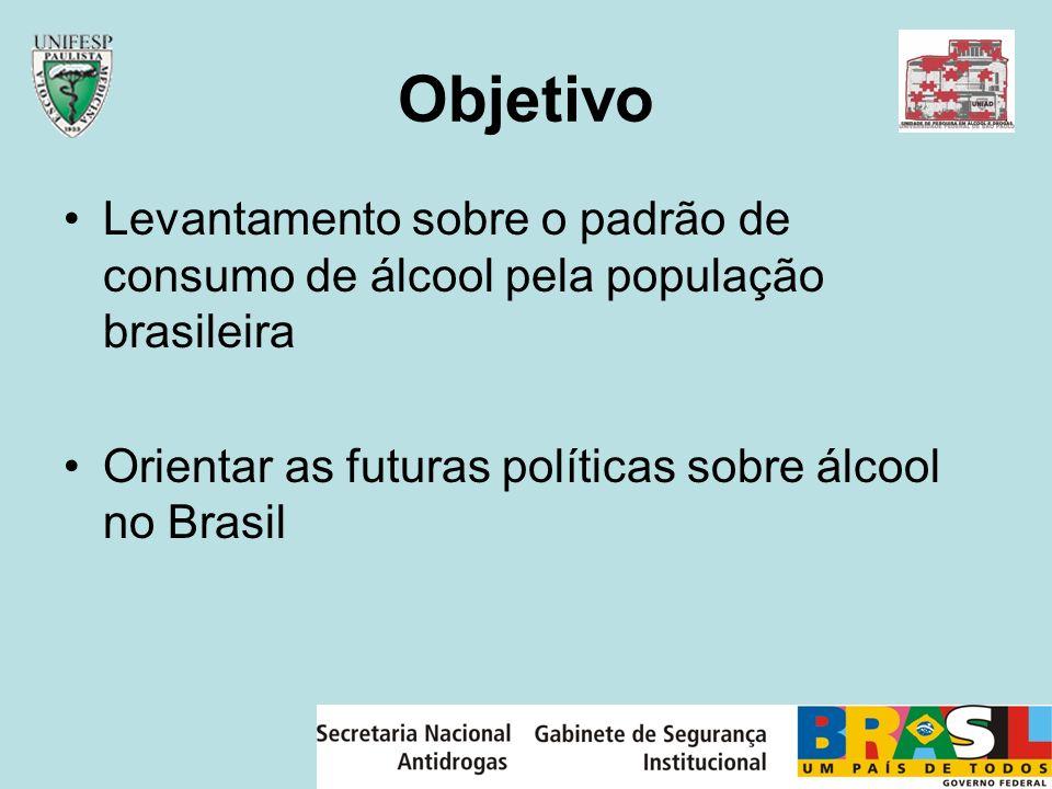 Objetivo Levantamento sobre o padrão de consumo de álcool pela população brasileira Orientar as futuras políticas sobre álcool no Brasil