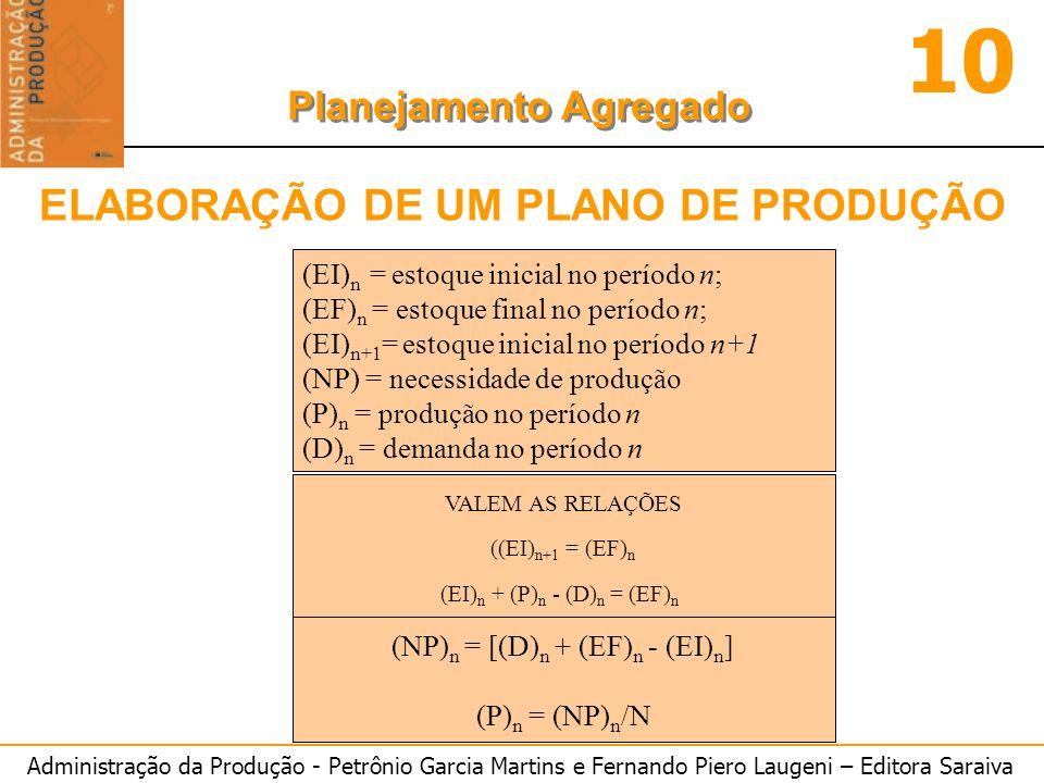 Administração da Produção - Petrônio Garcia Martins e Fernando Piero Laugeni – Editora Saraiva 10 Planejamento Agregado (EI) n = estoque inicial no pe