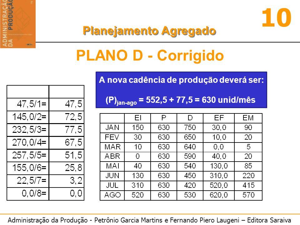 Administração da Produção - Petrônio Garcia Martins e Fernando Piero Laugeni – Editora Saraiva 10 Planejamento Agregado PLANO D - Corrigido A nova cad