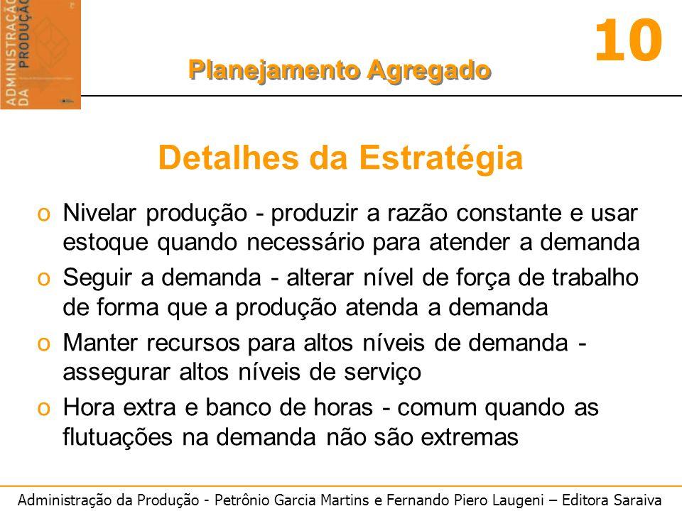 Administração da Produção - Petrônio Garcia Martins e Fernando Piero Laugeni – Editora Saraiva 10 Planejamento Agregado Detalhes da Estratégia oNivela