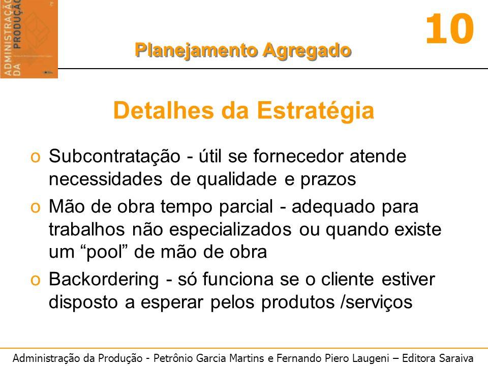 Administração da Produção - Petrônio Garcia Martins e Fernando Piero Laugeni – Editora Saraiva 10 Planejamento Agregado Detalhes da Estratégia oSubcon