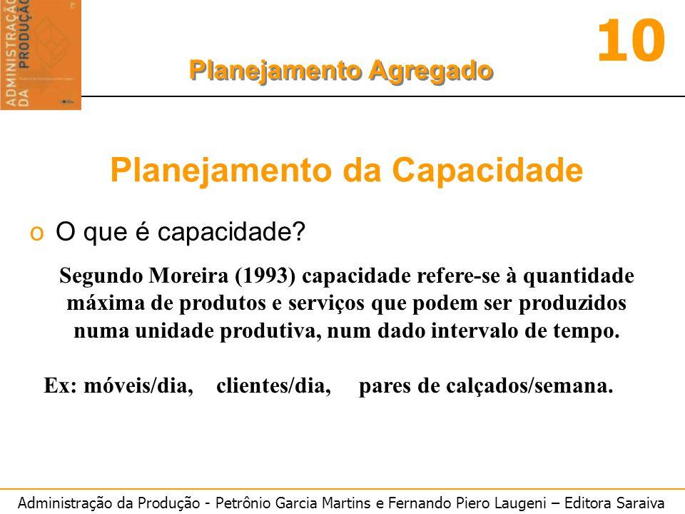 Administração da Produção - Petrônio Garcia Martins e Fernando Piero Laugeni – Editora Saraiva 10 Planejamento Agregado Planejamento da Capacidade oO