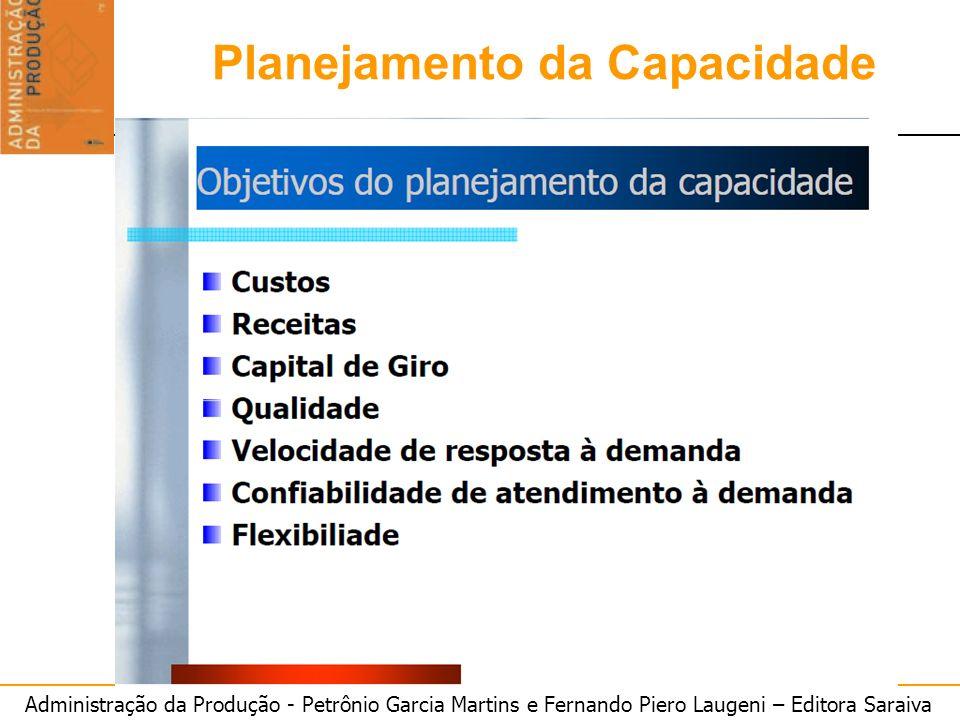 Administração da Produção - Petrônio Garcia Martins e Fernando Piero Laugeni – Editora Saraiva 10 Planejamento Agregado Planejamento da Capacidade