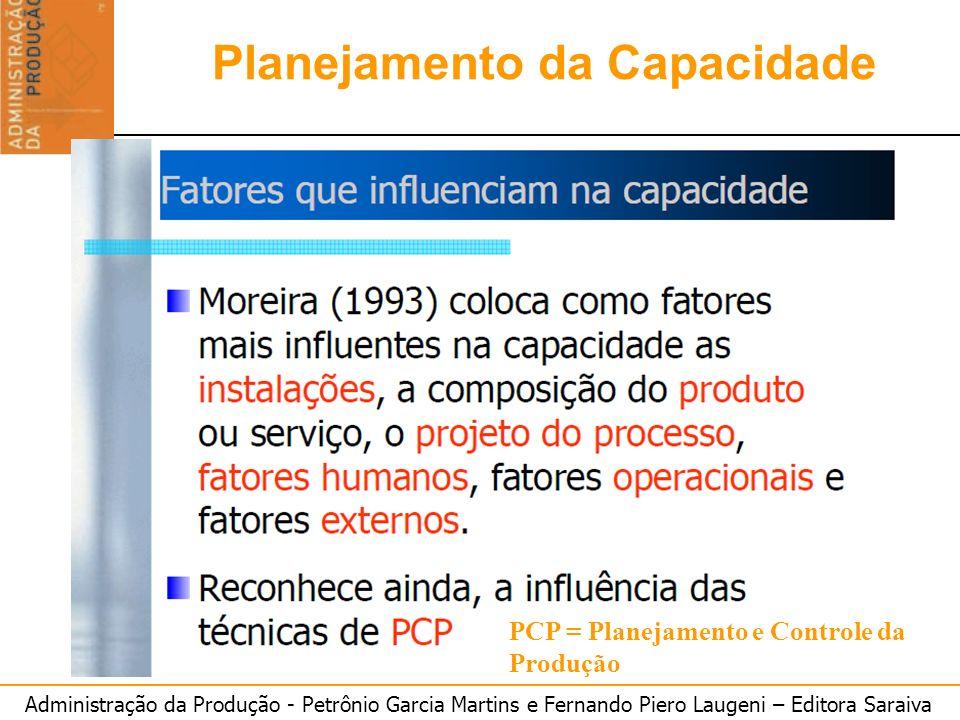 Administração da Produção - Petrônio Garcia Martins e Fernando Piero Laugeni – Editora Saraiva 10 Planejamento Agregado Planejamento da Capacidade PCP