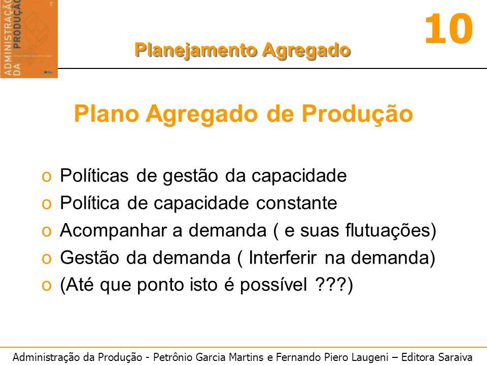 Administração da Produção - Petrônio Garcia Martins e Fernando Piero Laugeni – Editora Saraiva 10 Planejamento Agregado Plano Agregado de Produção oPo