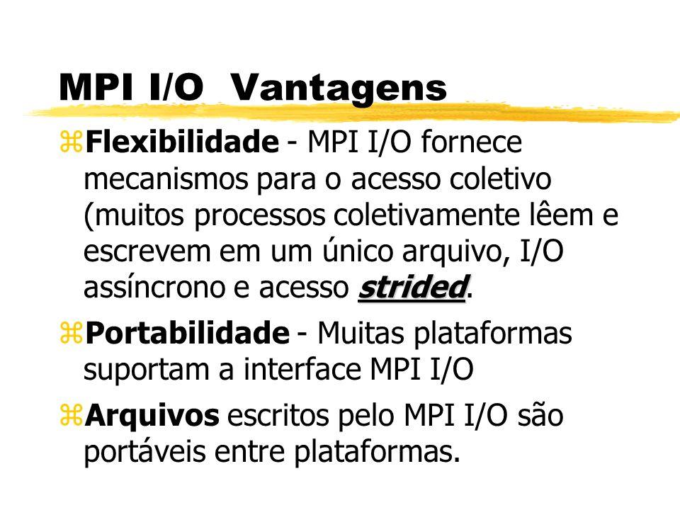 MPI I/O Rotinas de Gerais