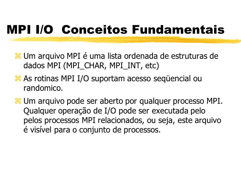 MPI I/O Conceitos Fundamentais zUm arquivo MPI é uma lista ordenada de estruturas de dados MPI (MPI_CHAR, MPI_INT, etc) zAs rotinas MPI I/O suportam acesso seqüencial ou randomico.