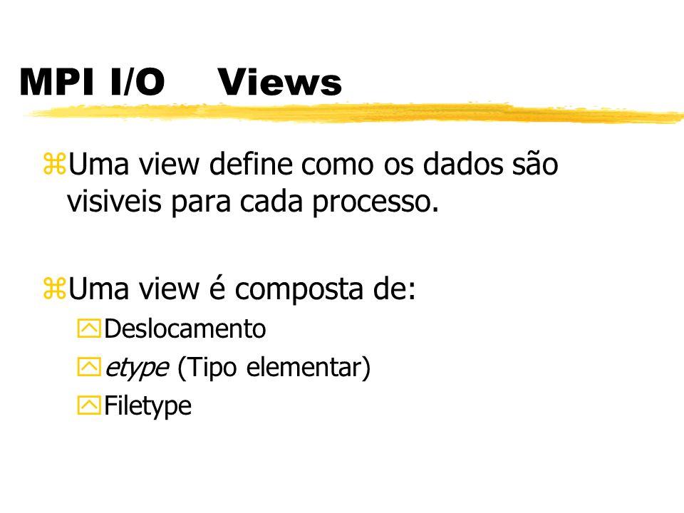 MPI I/O Views - Estrutura z Deslocamento: um deslocamento medido em bytes, do inicio do arquivo.