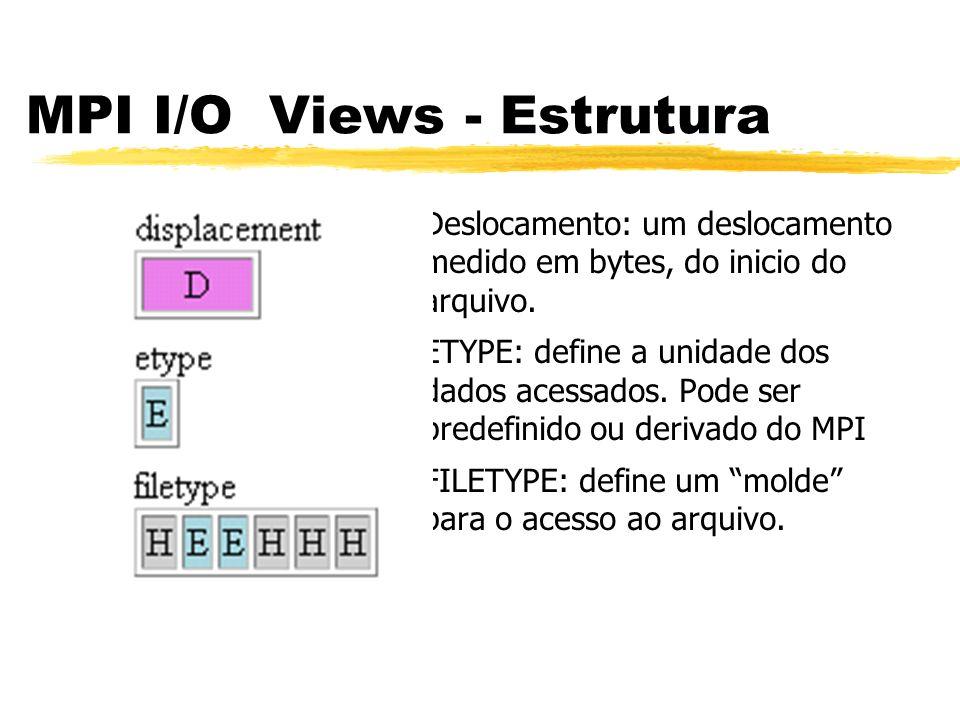MPI I/O Views - Filetype zConsiste em um número de etypes e furos (os quais são de tamanhos múltiplos do etype) zUm filetype básico, repete estas estruturas várias vezes, criando regiões de acesso permitidas (onde etypes são definidos) e regiões de acesso negado (onde os furos são definidos)