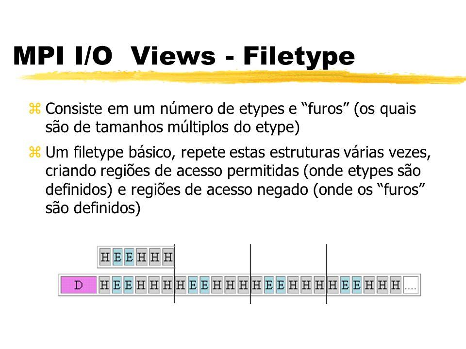 MPI I/O Views - Filetype zÉ possível para diferentes processos definir diferentes filetypes, com diferentes views.