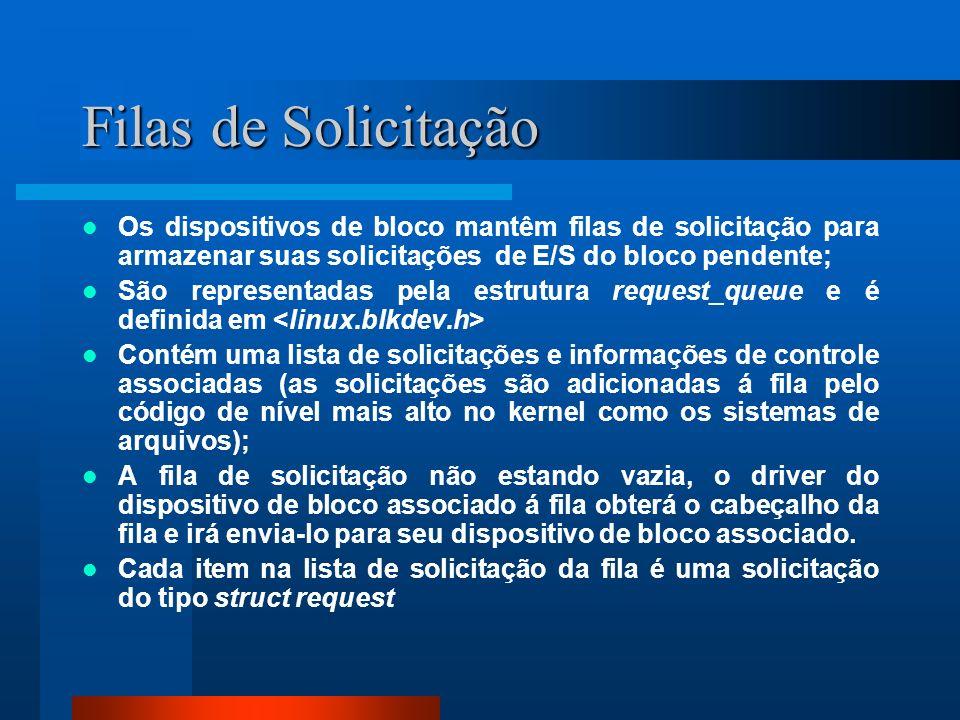 Filas de Solicitação Os dispositivos de bloco mantêm filas de solicitação para armazenar suas solicitações de E/S do bloco pendente; São representadas