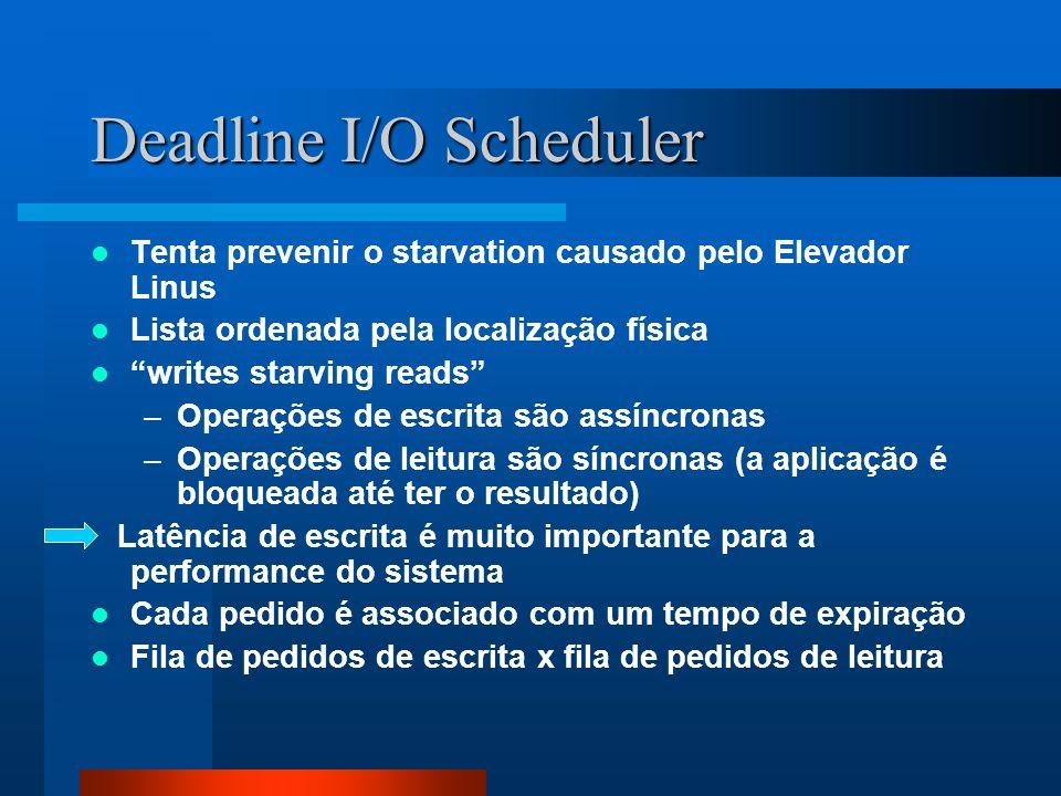 Deadline I/O Scheduler Tenta prevenir o starvation causado pelo Elevador Linus Lista ordenada pela localização física writes starving reads –Operações