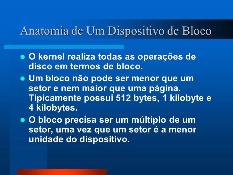 Anatomia de Um Dispositivo de Bloco O kernel realiza todas as operações de disco em termos de bloco. Um bloco não pode ser menor que um setor e nem ma