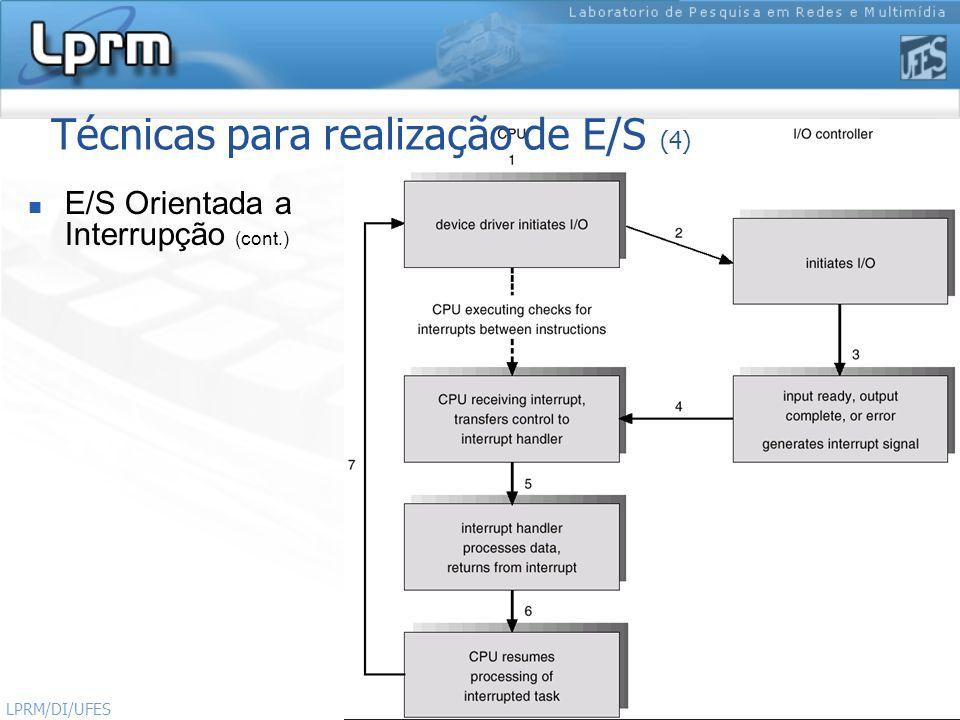 10 Sistemas Operacionais LPRM/DI/UFES Técnicas para realização de E/S (4) E/S Orientada a Interrupção (cont.)