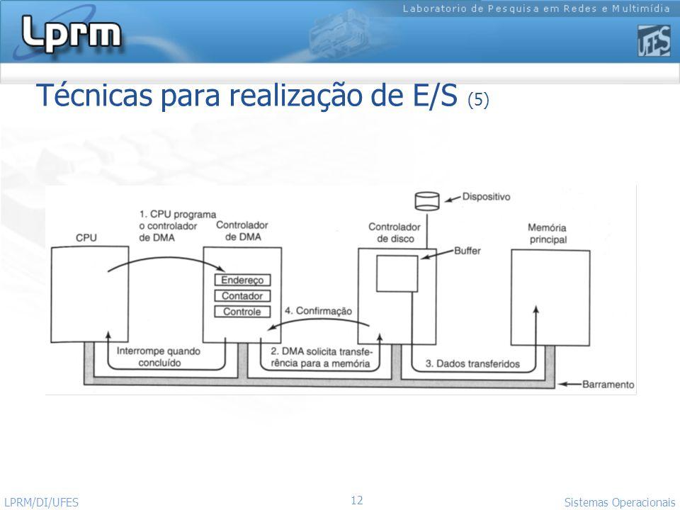 12 Sistemas Operacionais LPRM/DI/UFES Técnicas para realização de E/S (5)