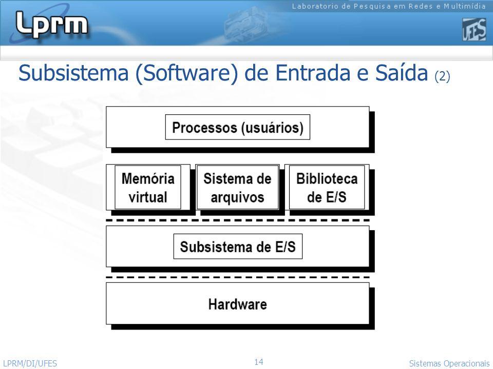 14 Sistemas Operacionais LPRM/DI/UFES Subsistema (Software) de Entrada e Saída (2)