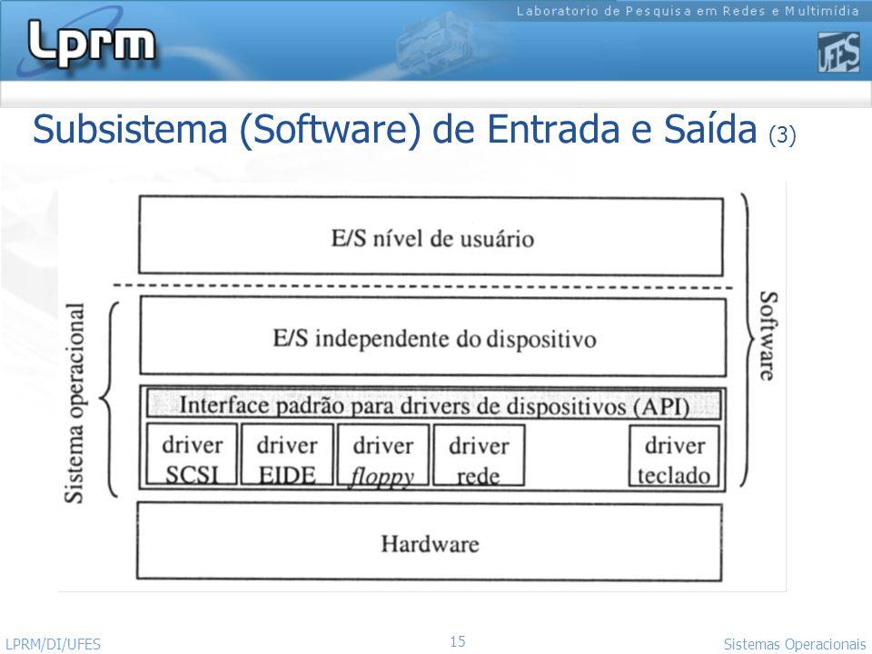 15 Sistemas Operacionais LPRM/DI/UFES Subsistema (Software) de Entrada e Saída (3)