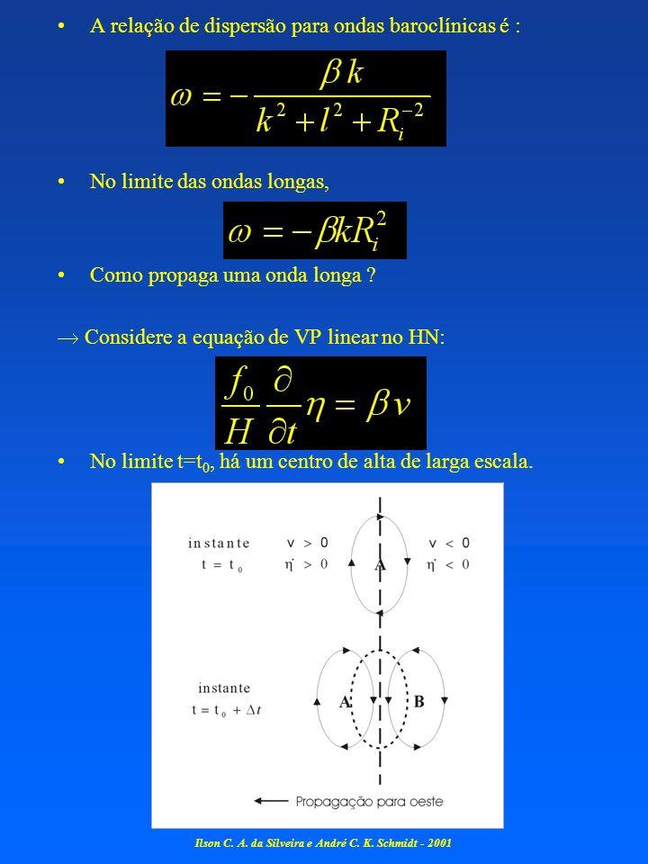 A relação de dispersão para ondas baroclínicas é : No limite das ondas longas, Como propaga uma onda longa ? Considere a equação de VP linear no HN: N