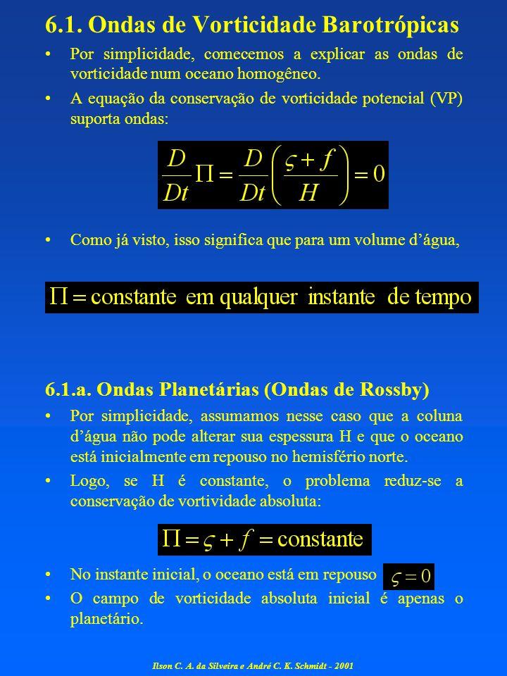 6.1. Ondas de Vorticidade Barotrópicas Por simplicidade, comecemos a explicar as ondas de vorticidade num oceano homogêneo. A equação da conservação d