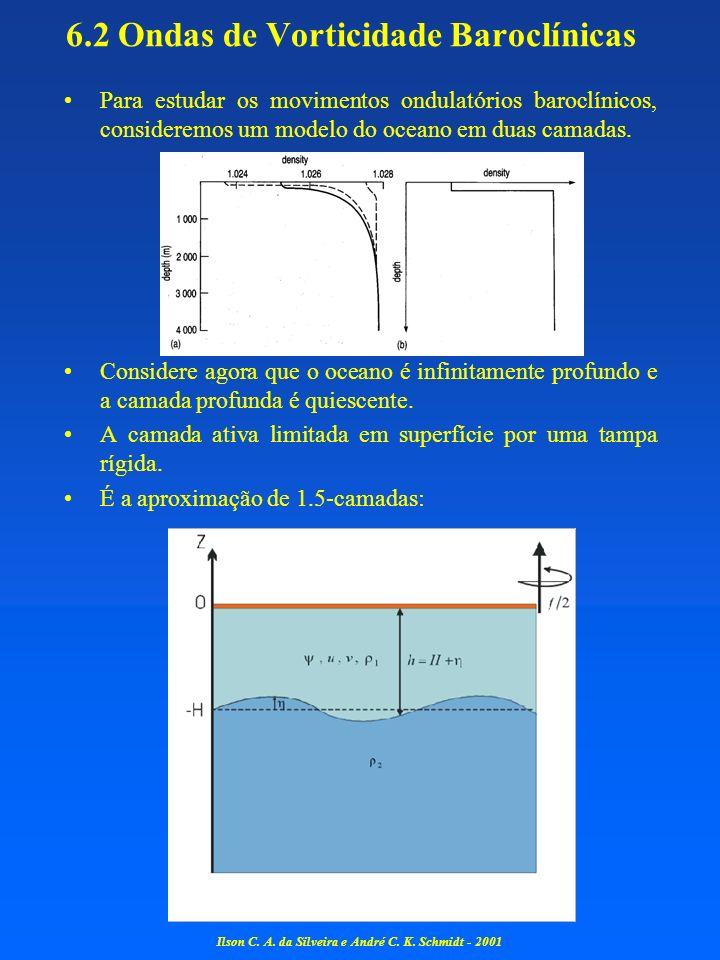 6.2 Ondas de Vorticidade Baroclínicas Para estudar os movimentos ondulatórios baroclínicos, consideremos um modelo do oceano em duas camadas. Consider
