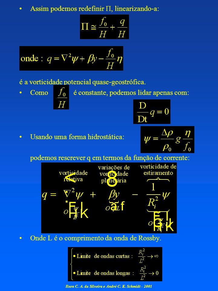 A relação de dispersão para ondas baroclínicas é : No limite das ondas longas, Como propaga uma onda longa .