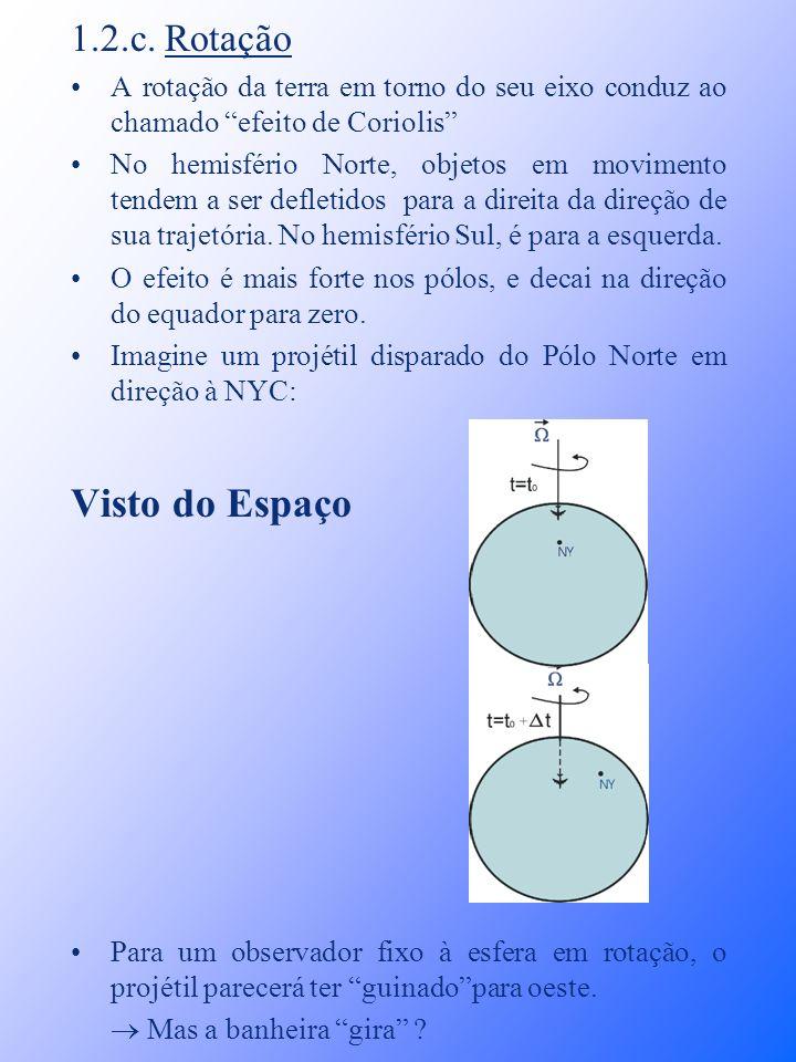 1.2.c. Rotação A rotação da terra em torno do seu eixo conduz ao chamado efeito de Coriolis No hemisfério Norte, objetos em movimento tendem a ser def
