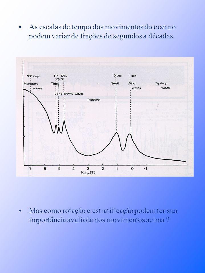 As escalas de tempo dos movimentos do oceano podem variar de frações de segundos a décadas. Mas como rotação e estratificação podem ter sua importânci