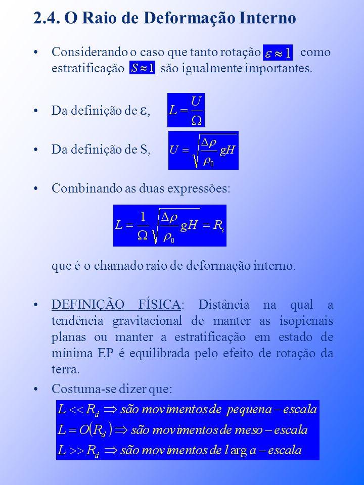 2.4. O Raio de Deformação Interno Considerando o caso que tanto rotação como estratificação são igualmente importantes. Da definição de, Da definição