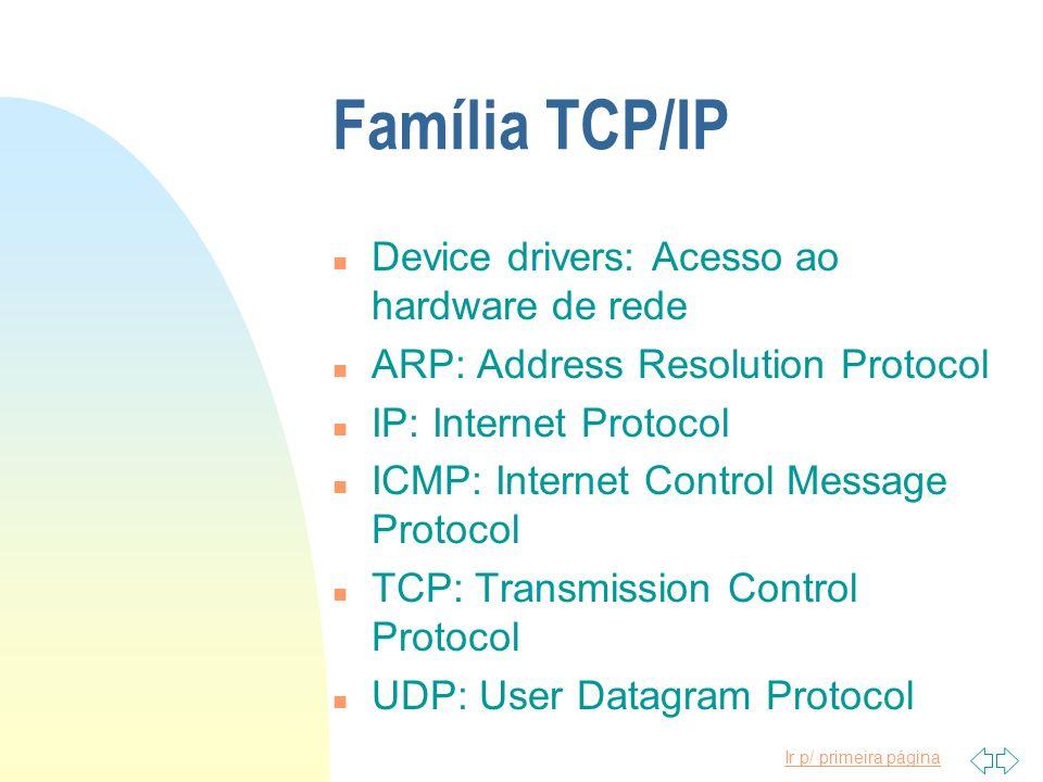 Ir p/ primeira página Família TCP/IP n Device drivers: Acesso ao hardware de rede n ARP: Address Resolution Protocol n IP: Internet Protocol n ICMP: I