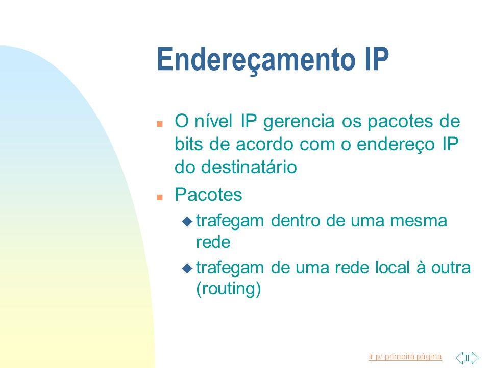 Ir p/ primeira página Endereçamento IP n O nível IP gerencia os pacotes de bits de acordo com o endereço IP do destinatário n Pacotes u trafegam dentr