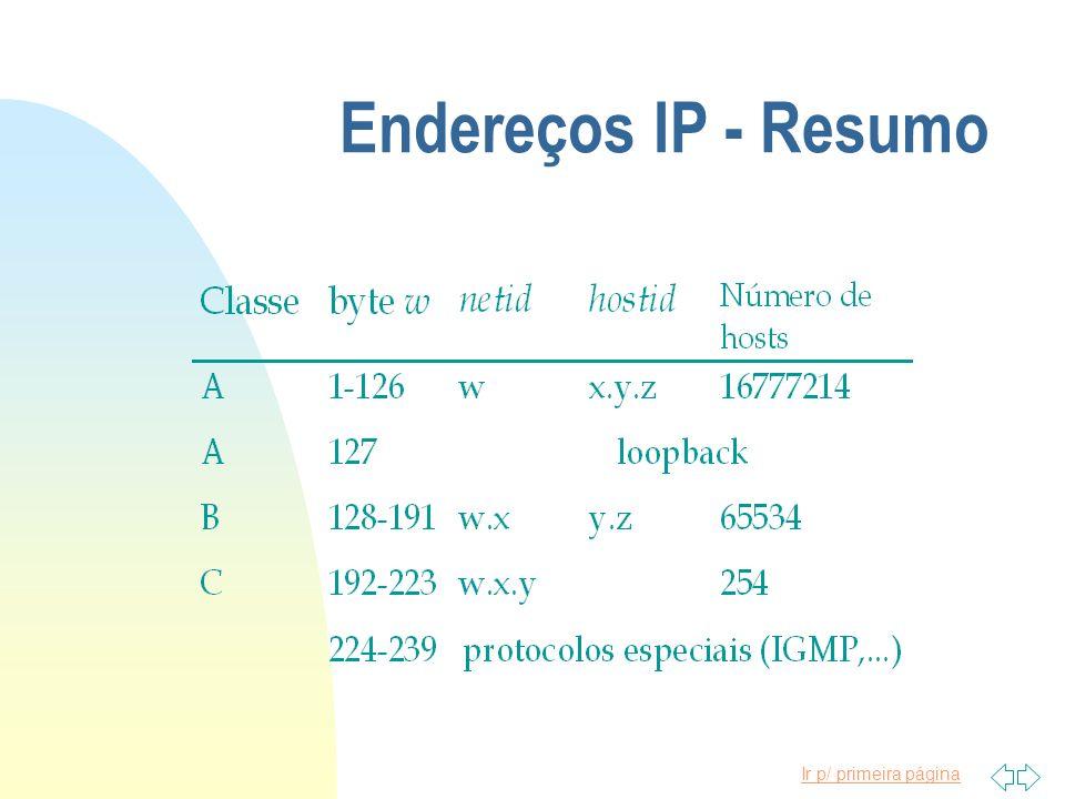 Ir p/ primeira página Endereços IP - Resumo