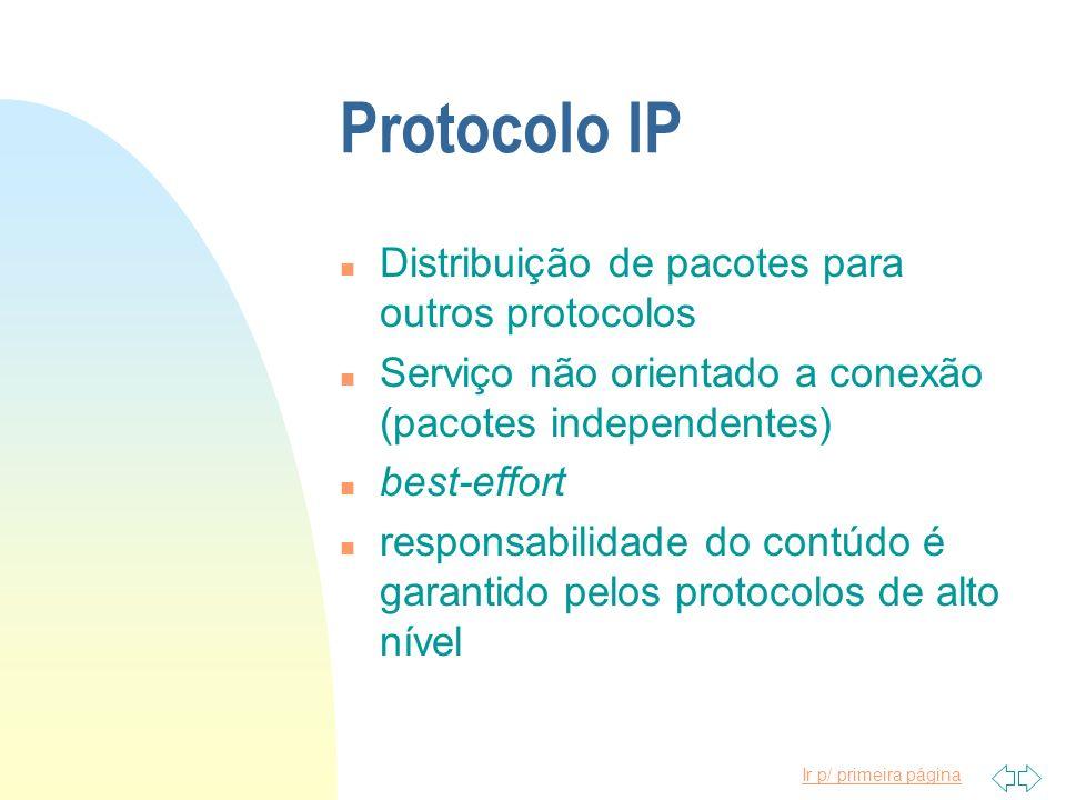 Ir p/ primeira página Protocolo IP n Distribuição de pacotes para outros protocolos n Serviço não orientado a conexão (pacotes independentes) n best-e