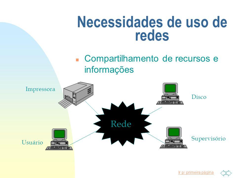 Ir p/ primeira página Necessidades de uso de redes n Compartilhamento de recursos e informações Disco Supervisório Usuário Impressora Rede