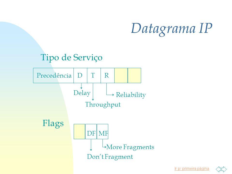 Ir p/ primeira página Datagrama IP Tipo de Serviço PrecedênciaDTR Delay Throughput Reliability Flags DFMF More Fragments Dont Fragment