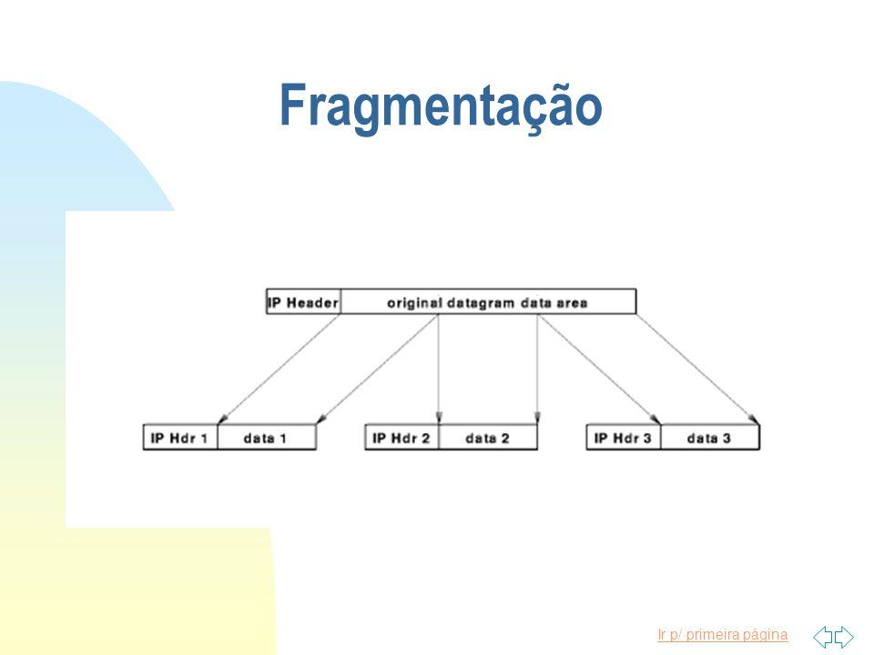 Ir p/ primeira página Fragmentação