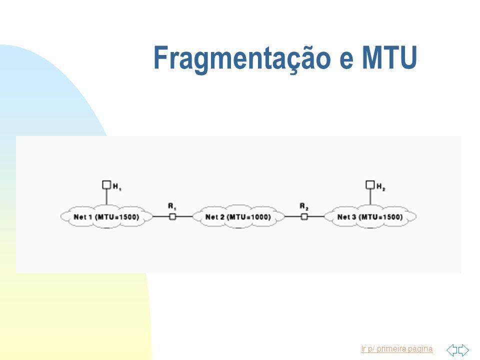 Ir p/ primeira página Fragmentação e MTU