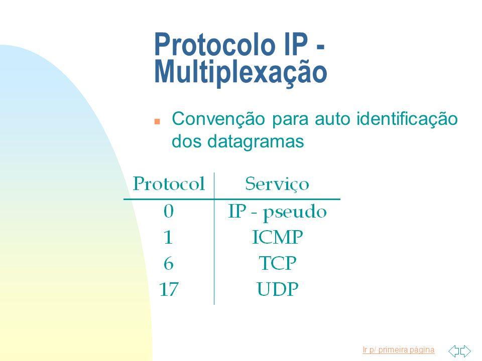 Ir p/ primeira página Protocolo IP - Multiplexação n Convenção para auto identificação dos datagramas