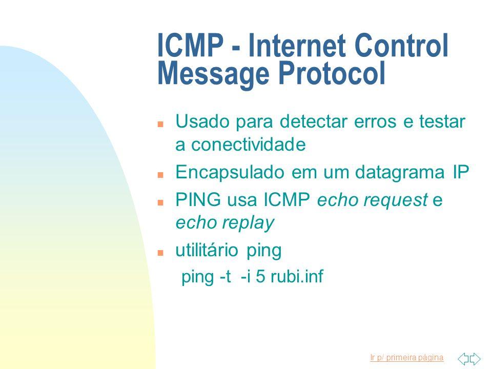 Ir p/ primeira página ICMP - Internet Control Message Protocol n Usado para detectar erros e testar a conectividade n Encapsulado em um datagrama IP n