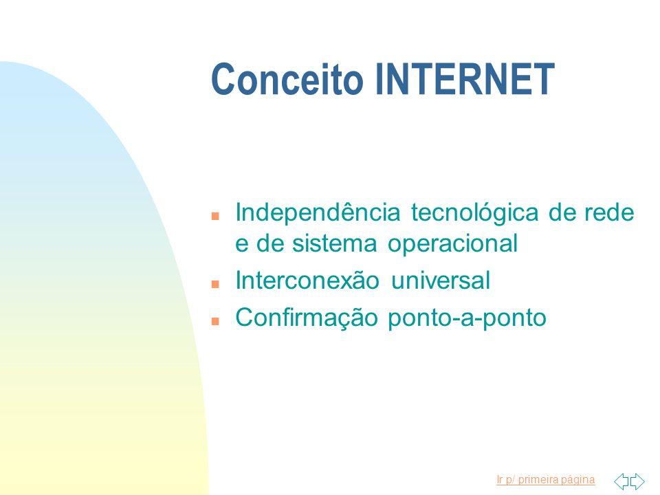Ir p/ primeira página Conceito INTERNET n Independência tecnológica de rede e de sistema operacional n Interconexão universal n Confirmação ponto-a-po