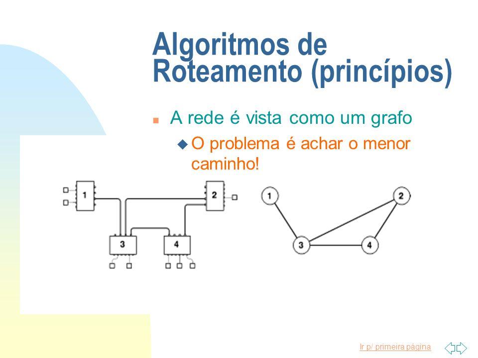 Ir p/ primeira página Algoritmos de Roteamento (princípios) n A rede é vista como um grafo u O problema é achar o menor caminho!