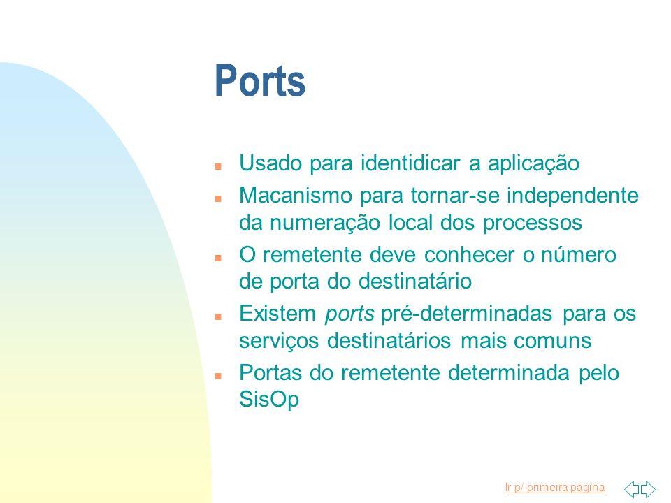 Ir p/ primeira página Ports n Usado para identidicar a aplicação n Macanismo para tornar-se independente da numeração local dos processos n O remetent