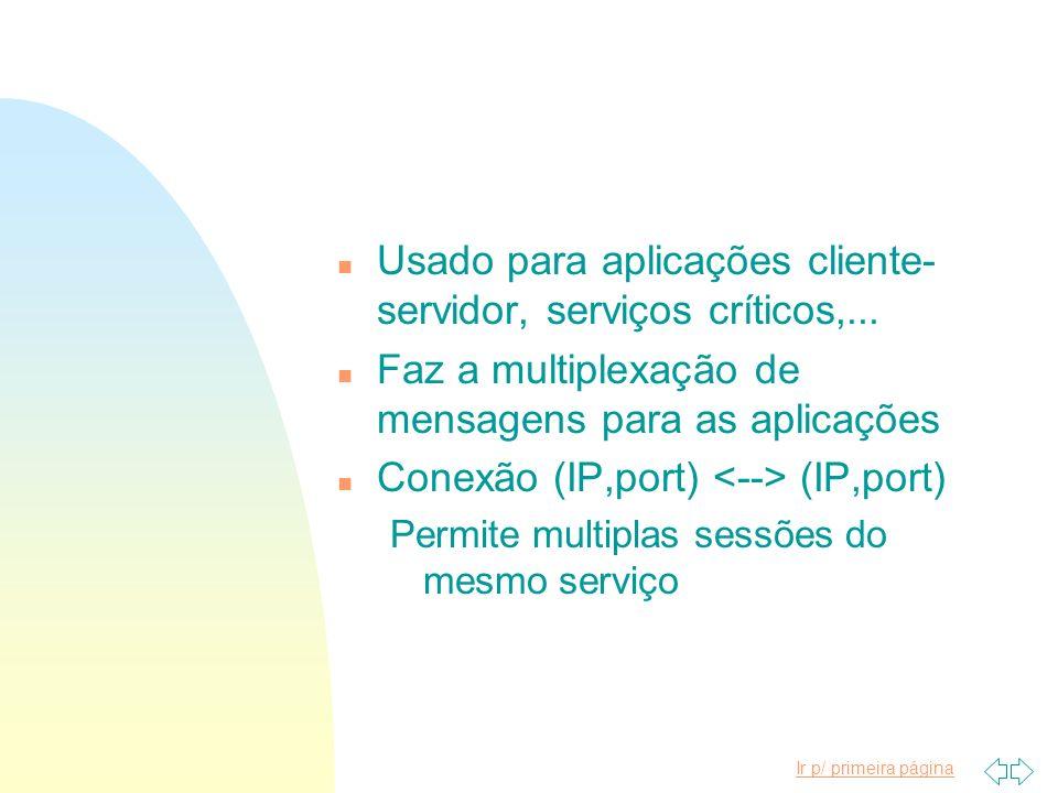 Ir p/ primeira página n Usado para aplicações cliente- servidor, serviços críticos,... n Faz a multiplexação de mensagens para as aplicações n Conexão