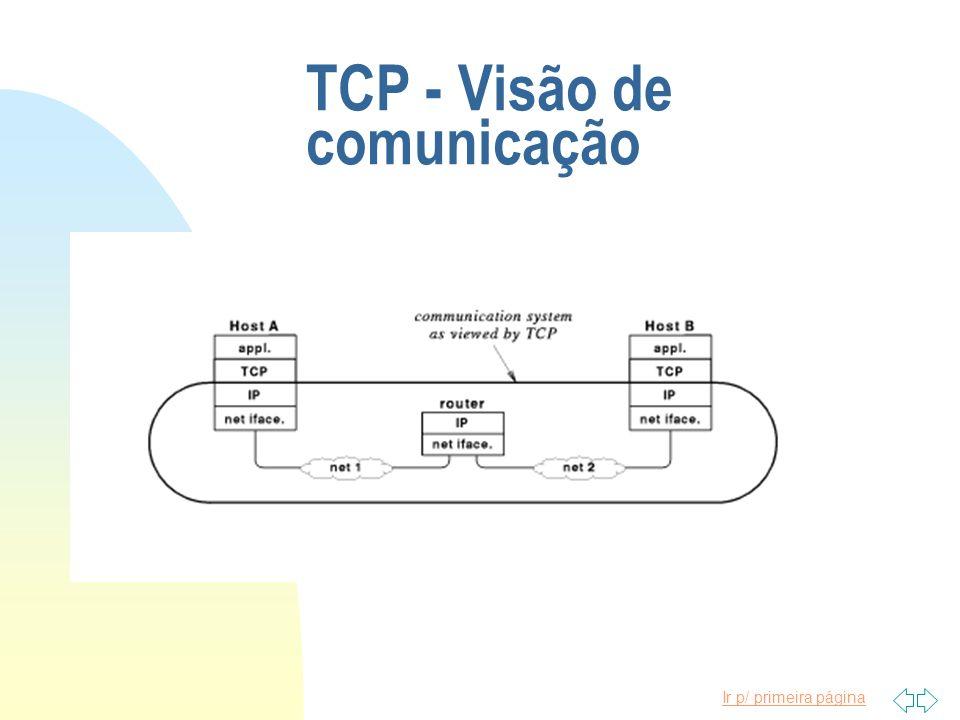 Ir p/ primeira página TCP - Visão de comunicação