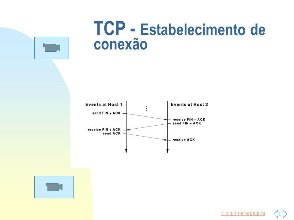 Ir p/ primeira página TCP - Estabelecimento de conexão