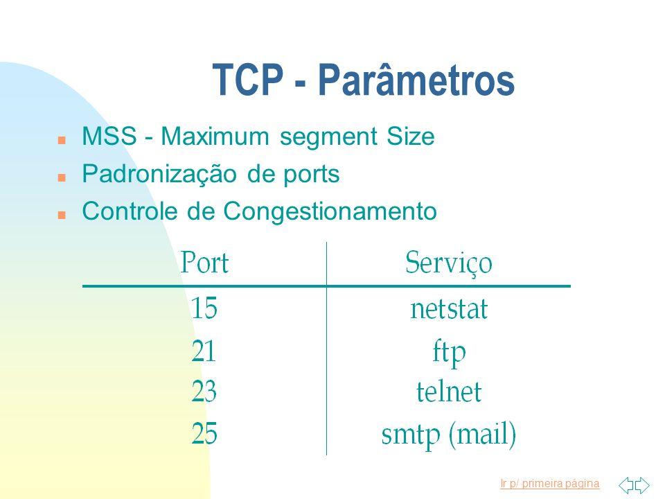 Ir p/ primeira página TCP - Parâmetros n MSS - Maximum segment Size n Padronização de ports n Controle de Congestionamento